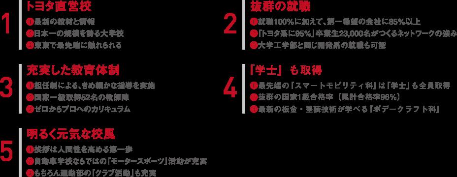 5point3