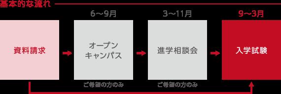 admission_02
