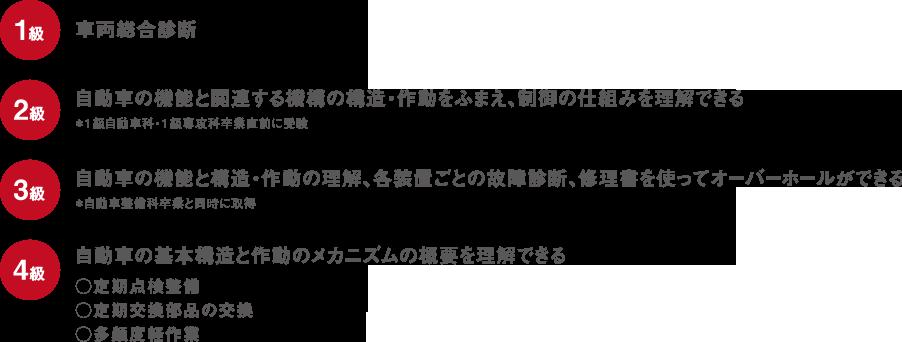 study_04