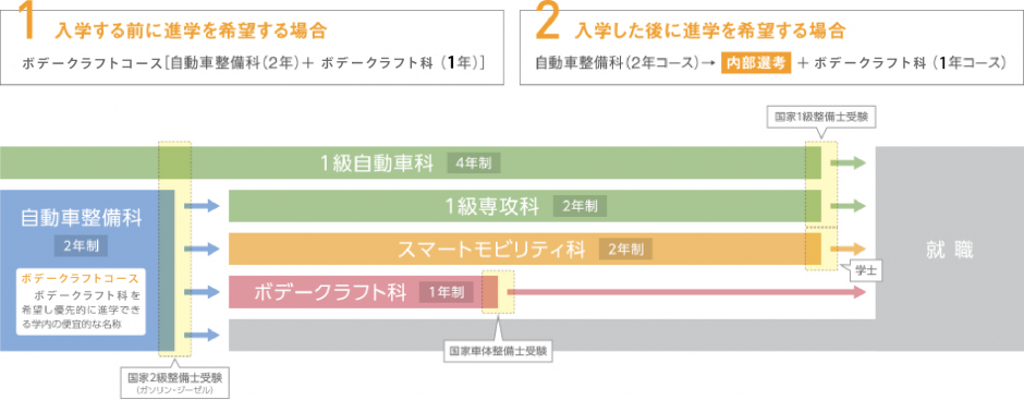 route_BP